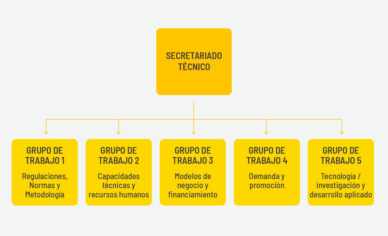 GruposdeTrabajoCalorSolar_1