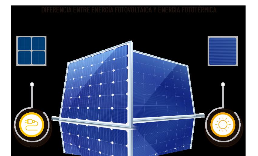 11calor_solar_10diferencia_fotovoltaica_y_fototÇrmica
