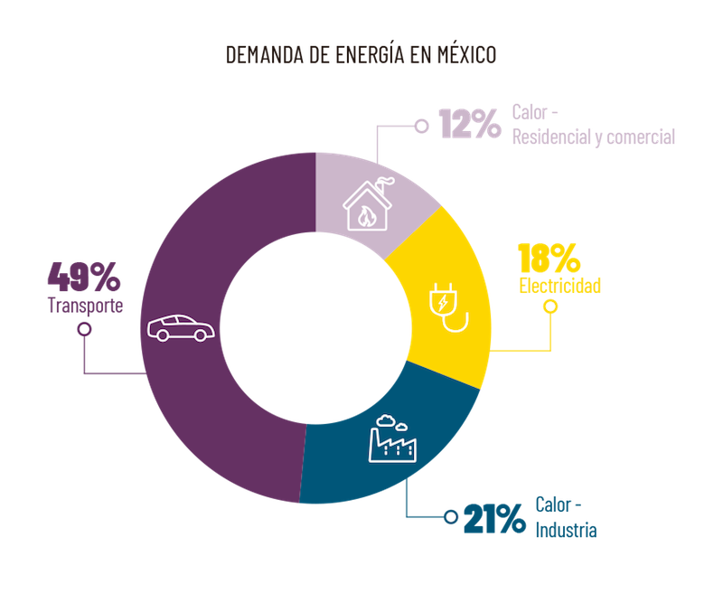 1calor_solar_6demanda_energia_mexico