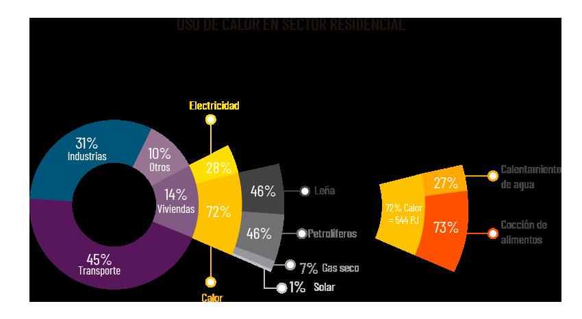 3calor_solar_7Uso_calor_sector_residencial_1