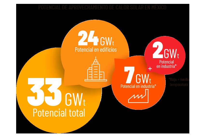 4calor_solar_8potencial_aprovechamiento_calor_solar