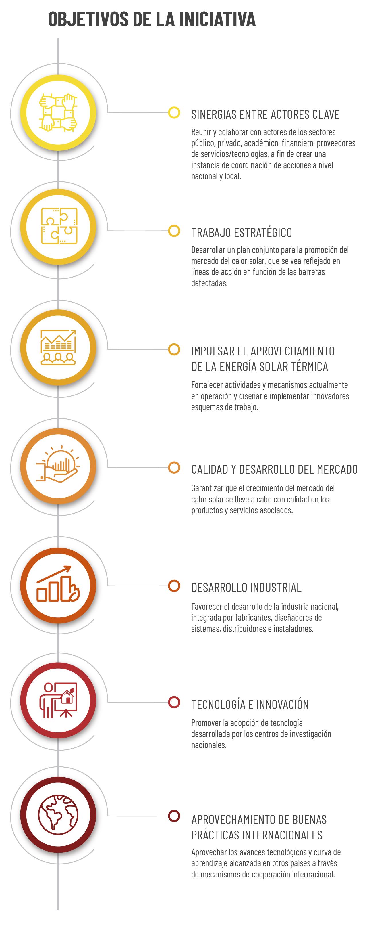 Calor_Solar_4Objetivos-de-la-iniciativa_1