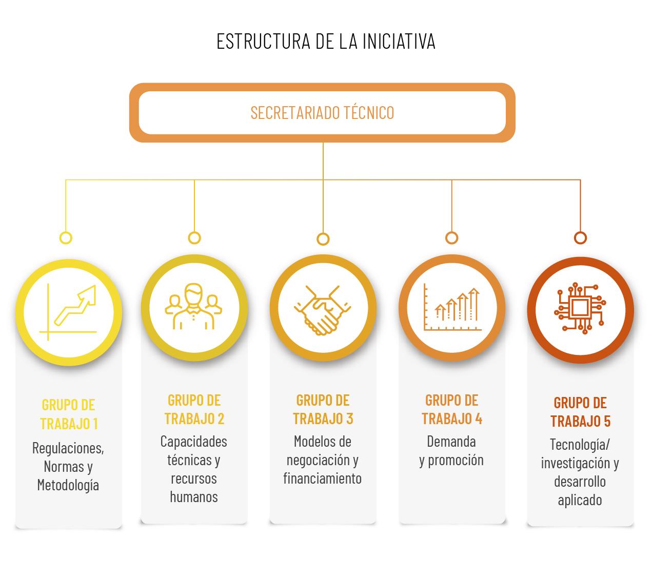 Calor_Solar_5Estructura-de-la-iniciativa_1